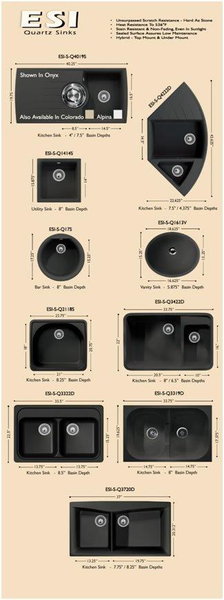 ESI Quartz Sinks Poster